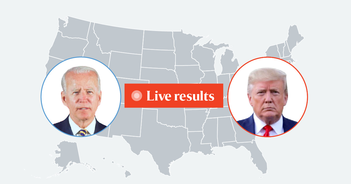 Election 2020 results us Election results: